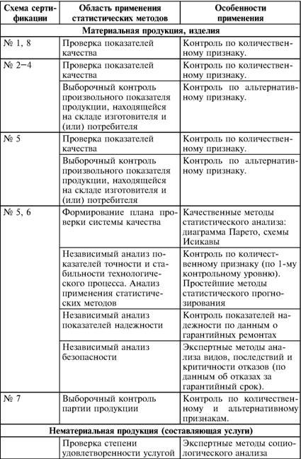 Шпаргалка сертификация качества продукции сертификат качества на арматуру погост 2590-2006