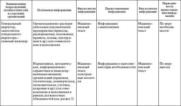Инструкция По Применению Планово Предупредительного Ремонта Электроустановок