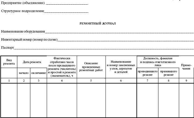 заявка на вывод в ремонт электрооборудования образец