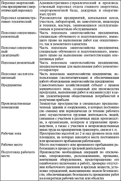 Инструкция По Эксплуатации Теплотехнического Оборудования