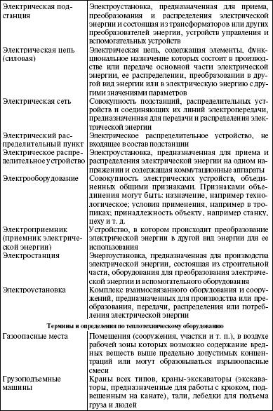 Инструкция По Эксплуатации Электротехнического Оборудования
