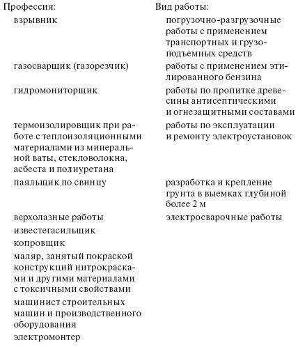 ФОРМА НАРЯДА ДОПУСКА НА ПРОИЗВОДСТВО РАБОТ КРАНОМ ВБЛИЗИ ВОЗДУШНОЙ.
