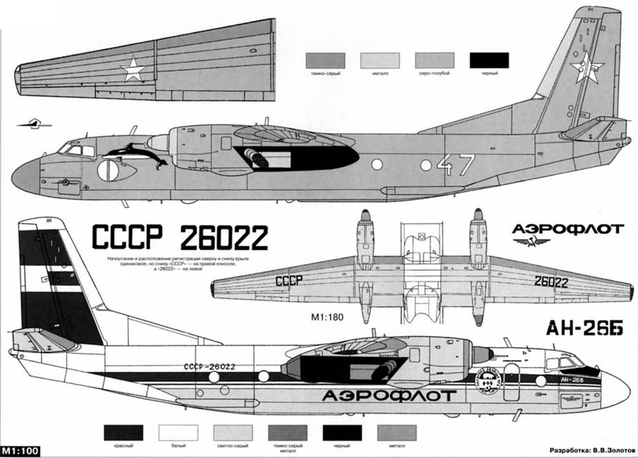 Ан-26 «Голубой 47» (зав
