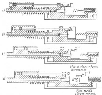 Схема работы автомата на