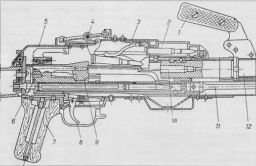 Схема устройства пулемета ПК