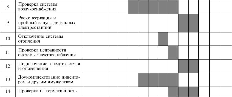 Принципиальные схемы котельных коттеджей.
