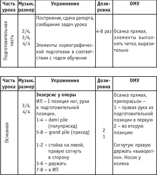 Схема школьного урока