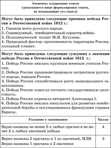 Тема 2 россия в 1860 1890 е гг