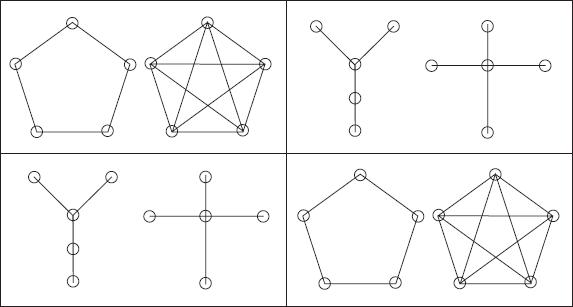 коммуникативных сетей в