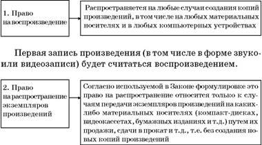 Оглавление: Договор уступки товарного знака: образец.