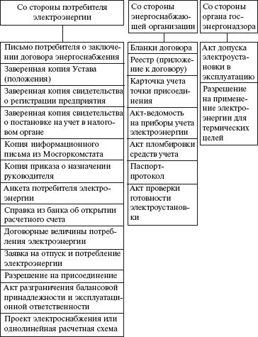 СХЕМА № 14.