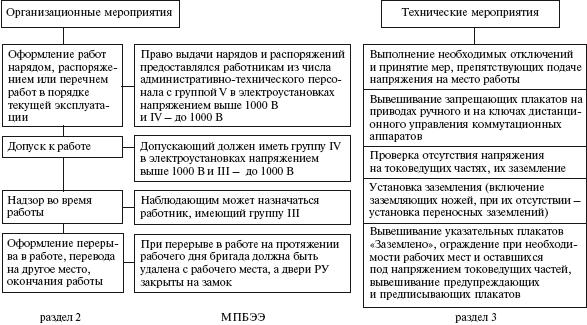 СХЕМА № 23.