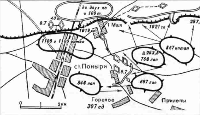 Схема сражения в районе ст.
